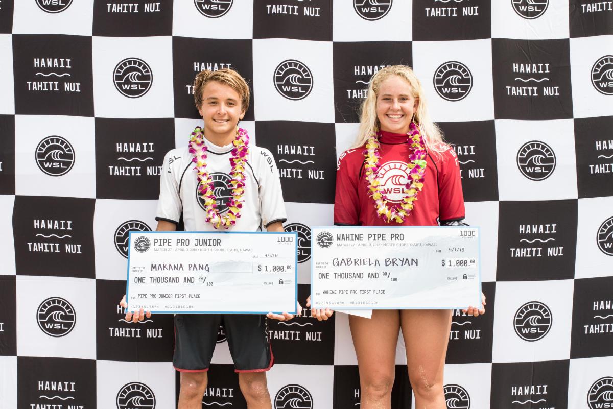 優勝したパングとブライアン WSL / Chlala