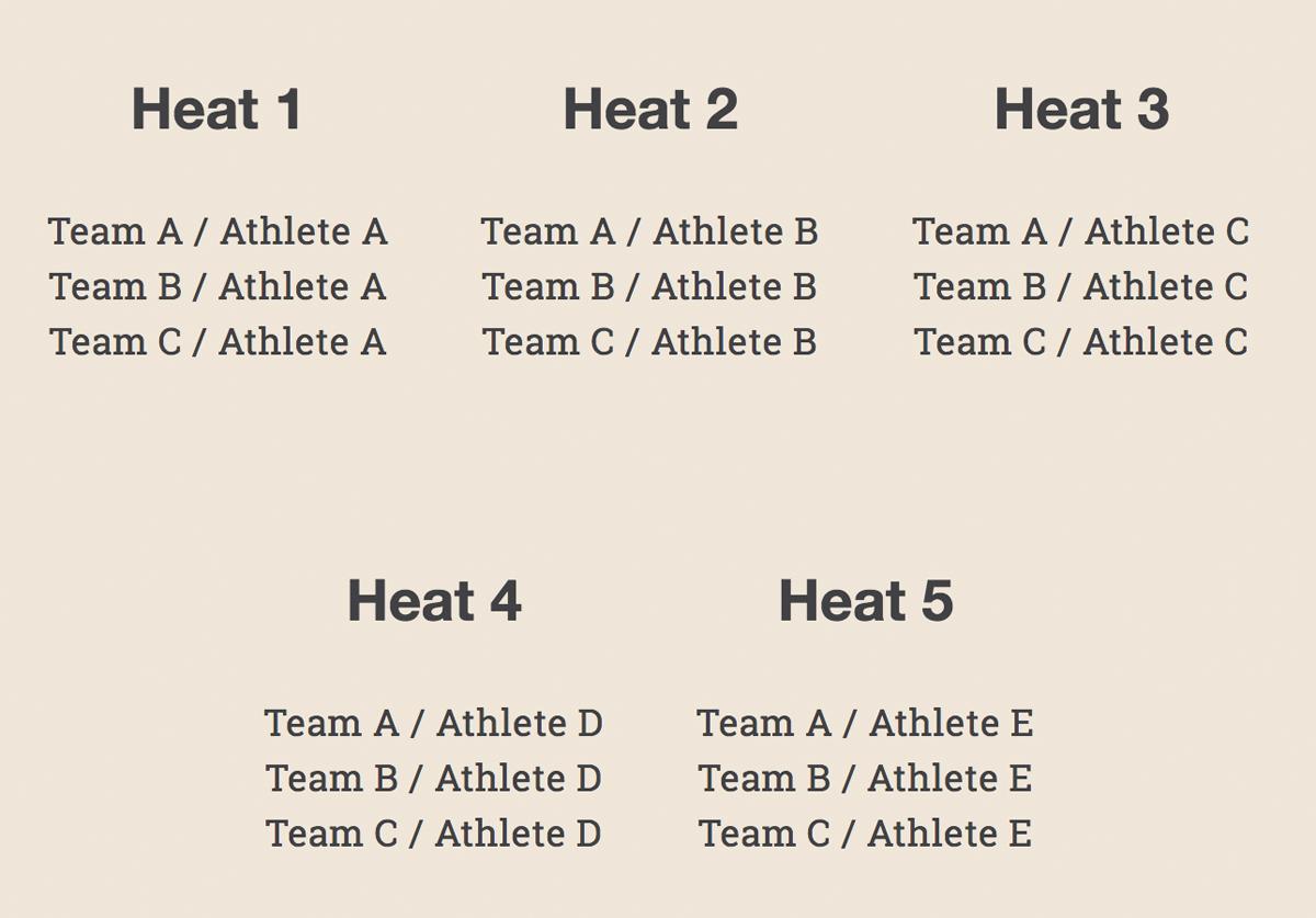 heat5final