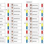 第2回ジャパンオープンオブサーフィンの本戦R1のヒート表とスケジュールが発表。本日は男女共ヒート6まで