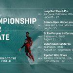 WSLは2021年のCTサードレッグとなるカリフォルニア、メキシコ、ブラジル、タヒチでの試合を発表。