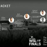 世界チャンピオン決定戦となるワンデイ・イベント、2021年リップカールWSLファイナルのフォーマット
